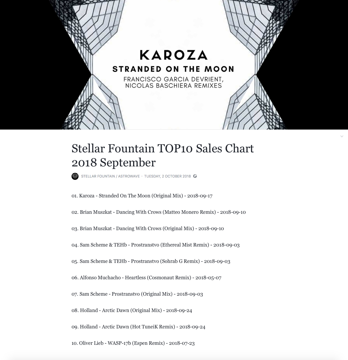 Stellar Fountain Top 10 Sales Chart - Karoza